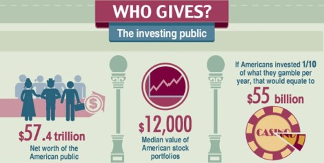 crowdfundinginfographic
